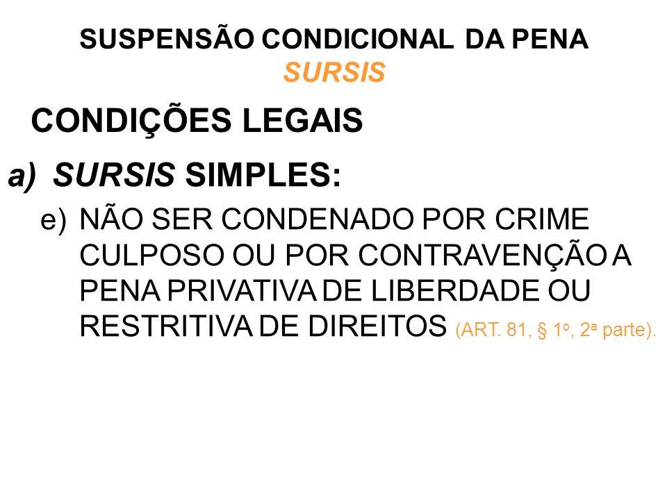 CONDIÇÕES LEGAIS a)SURSIS SIMPLES: e)NÃO SER CONDENADO POR CRIME CULPOSO OU POR CONTRAVENÇÃO A PENA PRIVATIVA DE LIBERDADE OU RESTRITIVA DE DIREITOS (