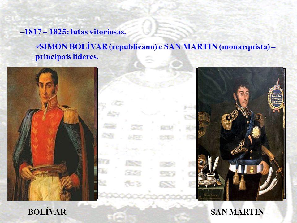 Precursores: –TUPAC AMARU (PER – 1780): rebelião indígena. Massacre de aproximadamente 80 mil pessoas. –FRANCISCO MIRANDA (VEN – 1811): criollo que li