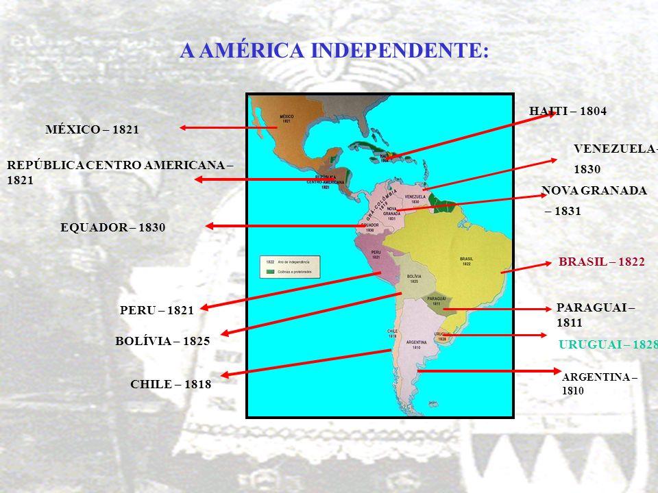 Apoio da ING e dos EUA, ambos interessados em novos mercados. BOLIVAR – libertação da Venezuela em direção ao Peru (norte para o sul). SAN MARTIN – li