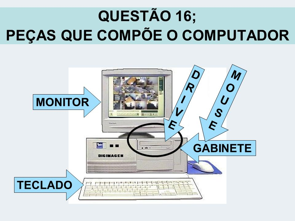 QUESTÃO 16; PEÇAS QUE COMPÕE O COMPUTADOR MONITOR TECLADO GABINETE MOUSEMOUSE DRIVEDRIVE