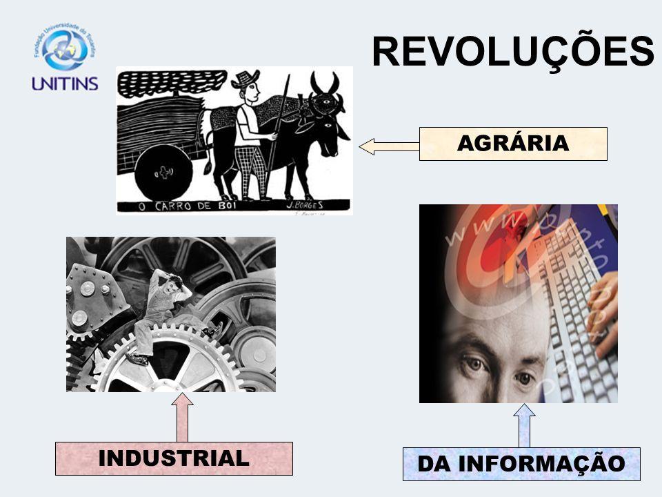 COMPUTADORES ELETROMECÂNICOS E DIGITAIS: QUESTÃO 14: GERAÇÃO DOS COMPUTADORES - 3ª GERAÇÃO: CIRCUITOS INTEGRADOS, MEMÓRIA VIRTUAL E SISTEMAS OPERACIONAIS - 2ª GERAÇÃO: TRANSISTORES E MEMÓRIA MAGNÉTICA - 1ª GERAÇÃO: FORMADOS POR MILHARES DE VÁLVULAS