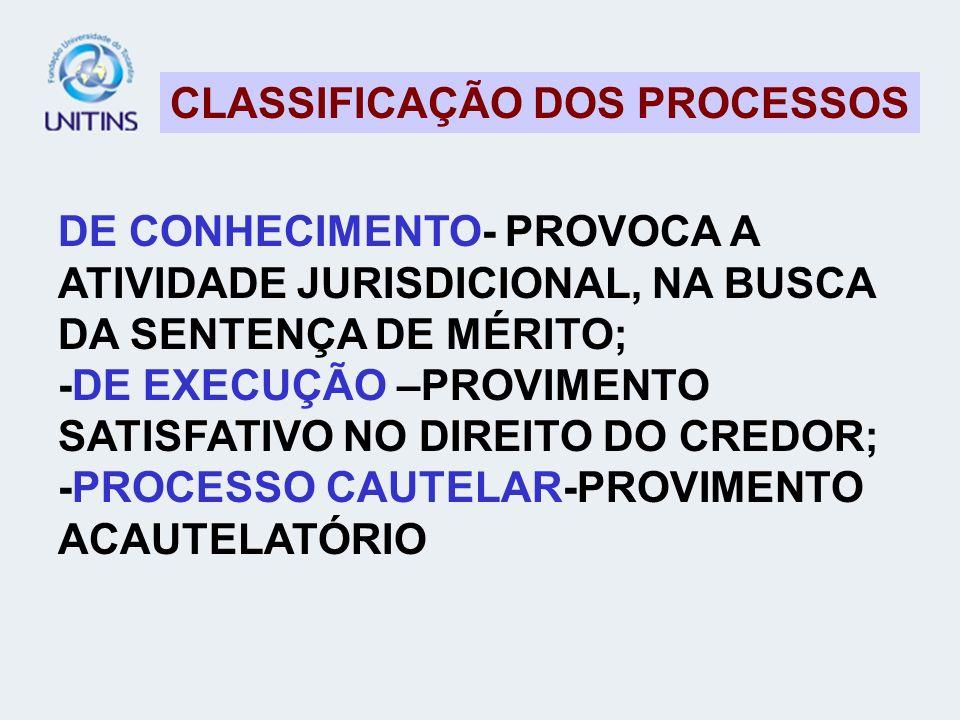 CLASSIFICAÇÃO DOS PROCESSOS DE CONHECIMENTO- PROVOCA A ATIVIDADE JURISDICIONAL, NA BUSCA DA SENTENÇA DE MÉRITO; -DE EXECUÇÃO –PROVIMENTO SATISFATIVO N