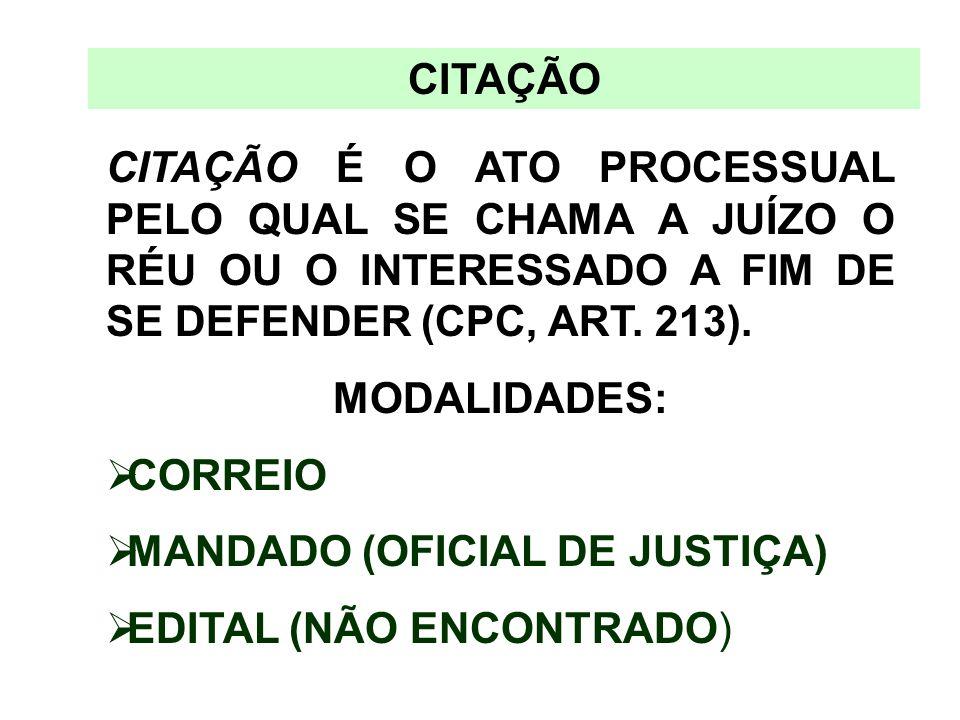 CITAÇÃO CITAÇÃO É O ATO PROCESSUAL PELO QUAL SE CHAMA A JUÍZO O RÉU OU O INTERESSADO A FIM DE SE DEFENDER (CPC, ART. 213). MODALIDADES: CORREIO MANDAD