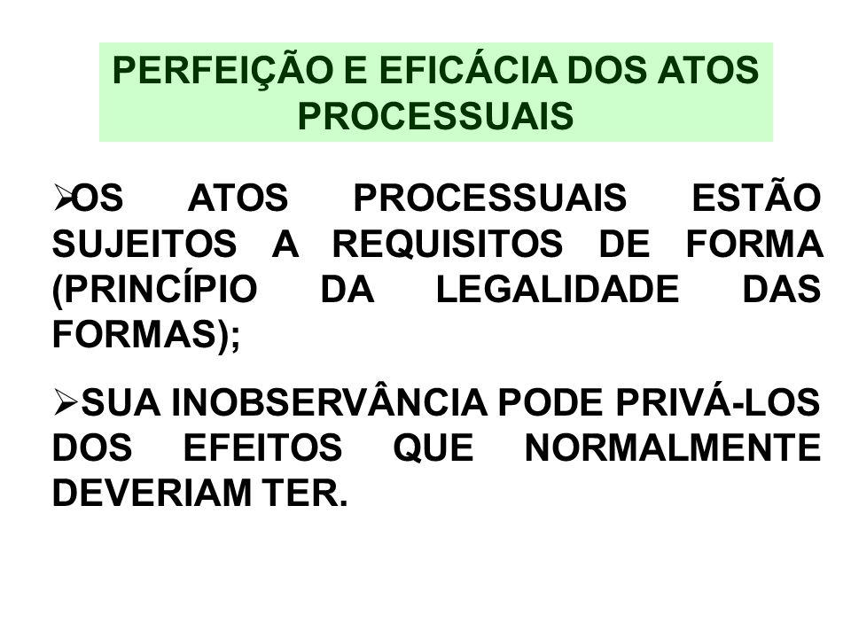 PERFEIÇÃO E EFICÁCIA DOS ATOS PROCESSUAIS OS ATOS PROCESSUAIS ESTÃO SUJEITOS A REQUISITOS DE FORMA (PRINCÍPIO DA LEGALIDADE DAS FORMAS); SUA INOBSERVÂ