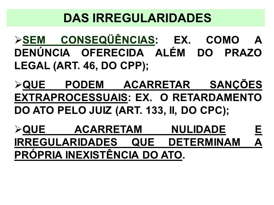 DAS IRREGULARIDADES SEM CONSEQÜÊNCIAS: EX. COMO A DENÚNCIA OFERECIDA ALÉM DO PRAZO LEGAL (ART. 46, DO CPP); QUE PODEM ACARRETAR SANÇÕES EXTRAPROCESSUA
