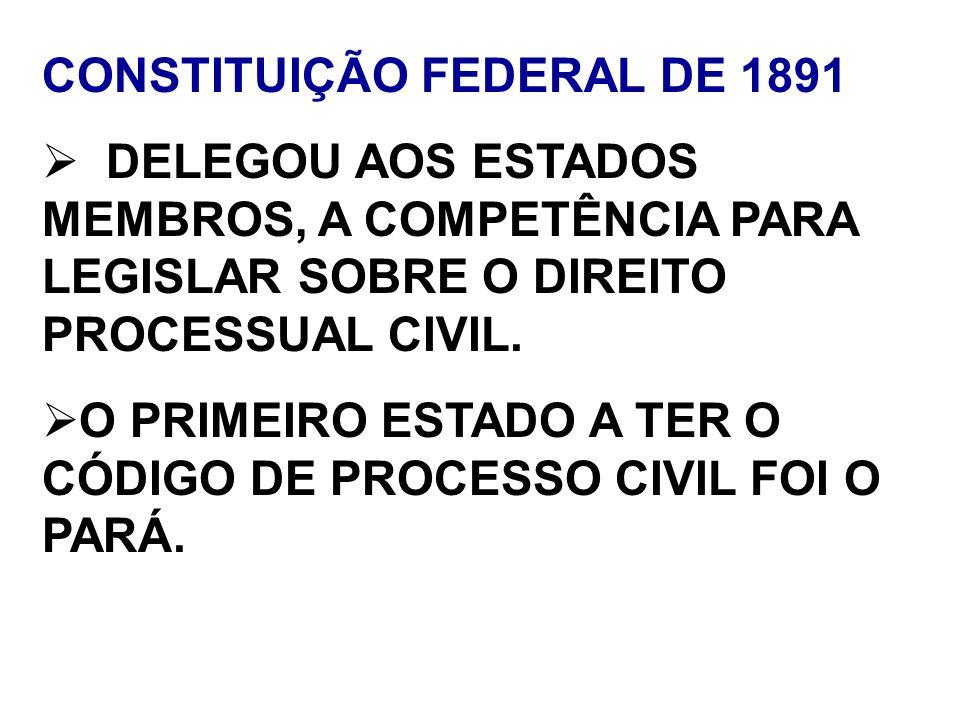 CONSTITUIÇÃO FEDERAL DE 1891 DELEGOU AOS ESTADOS MEMBROS, A COMPETÊNCIA PARA LEGISLAR SOBRE O DIREITO PROCESSUAL CIVIL. O PRIMEIRO ESTADO A TER O CÓDI