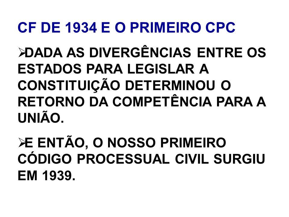 CF DE 1934 E O PRIMEIRO CPC DADA AS DIVERGÊNCIAS ENTRE OS ESTADOS PARA LEGISLAR A CONSTITUIÇÃO DETERMINOU O RETORNO DA COMPETÊNCIA PARA A UNIÃO. E ENT