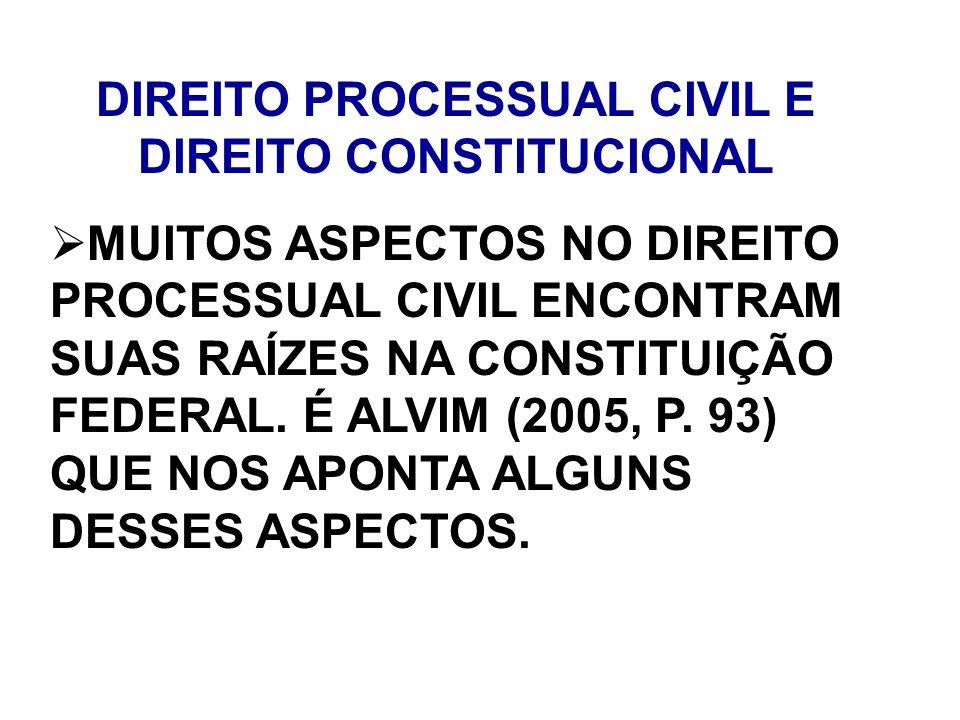 DIREITO PROCESSUAL CIVIL E DIREITO CONSTITUCIONAL MUITOS ASPECTOS NO DIREITO PROCESSUAL CIVIL ENCONTRAM SUAS RAÍZES NA CONSTITUIÇÃO FEDERAL. É ALVIM (