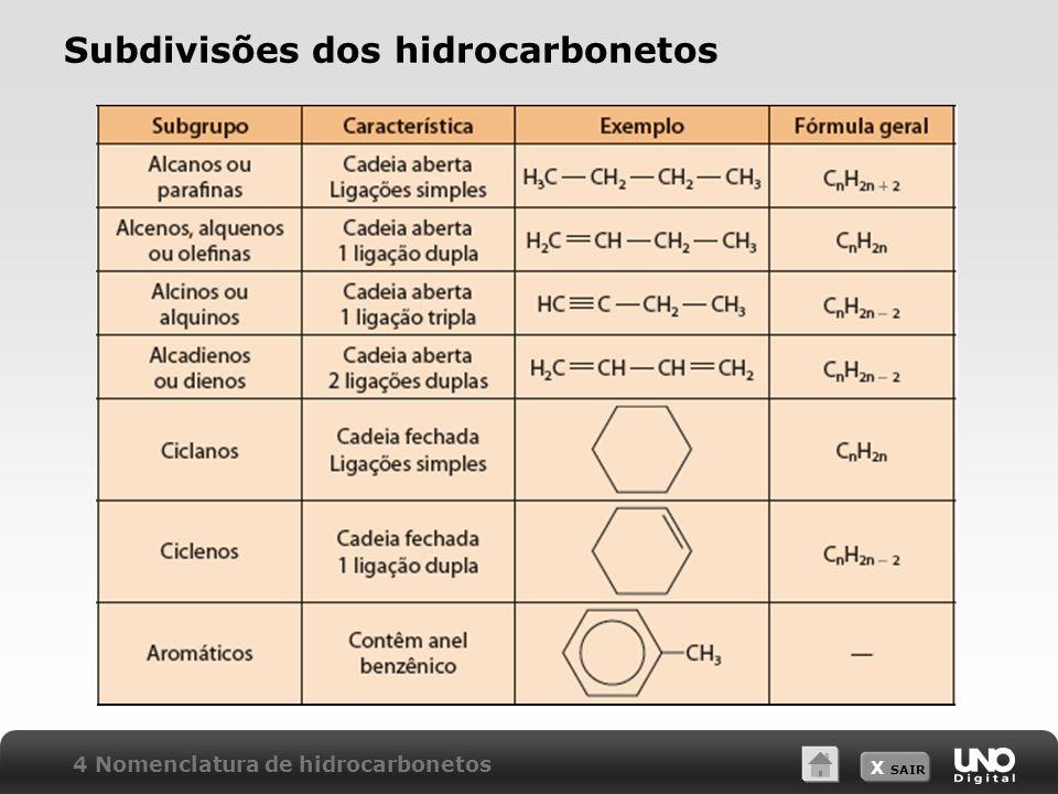 X SAIR Subdivisões dos hidrocarbonetos 4 Nomenclatura de hidrocarbonetos