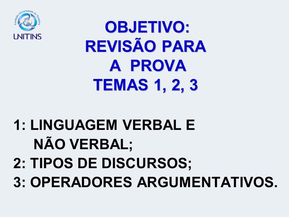 OBJETIVO: REVISÃO PARA A PROVA TEMAS 1, 2, 3 OBJETIVO: REVISÃO PARA A PROVA TEMAS 1, 2, 3 1: LINGUAGEM VERBAL E NÃO VERBAL; 2: TIPOS DE DISCURSOS; 3: OPERADORES ARGUMENTATIVOS.