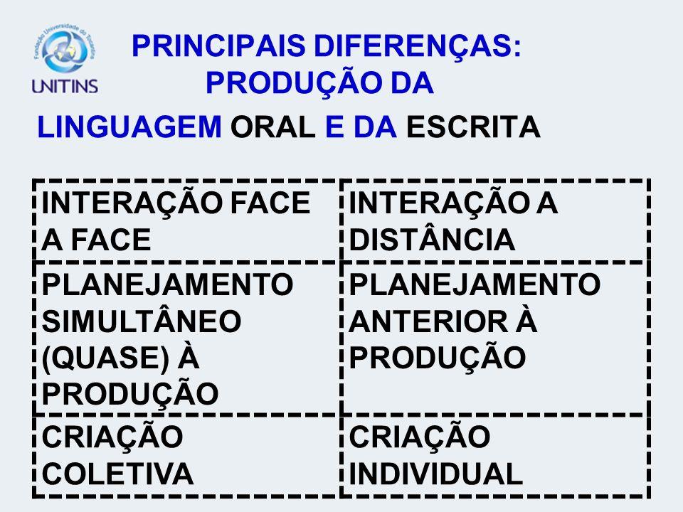 PRINCIPAIS DIFERENÇAS: PRODUÇÃO DA LINGUAGEM ORAL E DA ESCRITA INTERAÇÃO FACE A FACE INTERAÇÃO A DISTÂNCIA PLANEJAMENTO SIMULTÂNEO (QUASE) À PRODUÇÃO PLANEJAMENTO ANTERIOR À PRODUÇÃO CRIAÇÃO COLETIVA CRIAÇÃO INDIVIDUAL