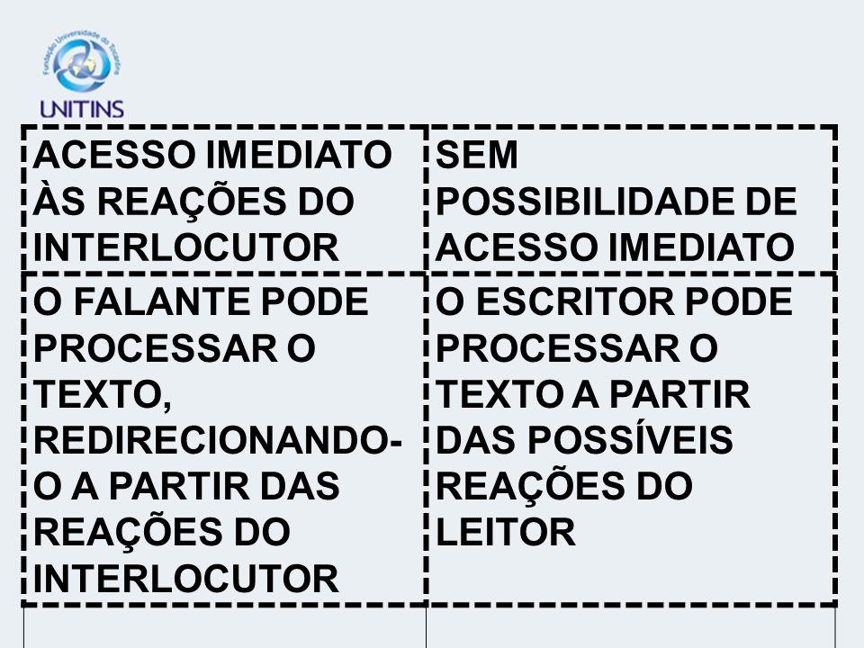 META-REGRA DA COERÊNCIA: REPETIÇÃO (COESÃO TEXTUAL) JOÃO VAI À PADARIA.