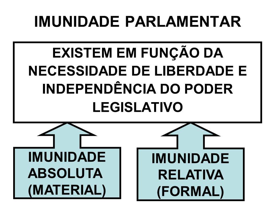 IMUNIDADE PARLAMENTAR EXISTEM EM FUNÇÃO DA NECESSIDADE DE LIBERDADE E INDEPENDÊNCIA DO PODER LEGISLATIVO IMUNIDADE ABSOLUTA (MATERIAL) IMUNIDADE RELAT
