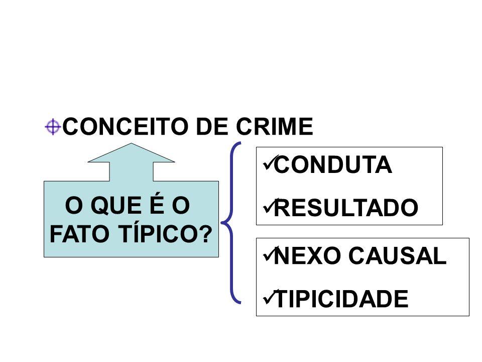CONCEITO DE CRIME O QUE É O FATO TÍPICO? CONDUTA RESULTADO NEXO CAUSAL TIPICIDADE