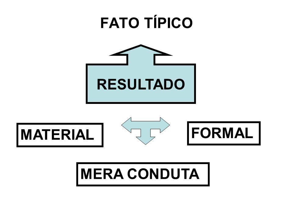 FATO TÍPICO RESULTADO MATERIAL FORMAL MERA CONDUTA