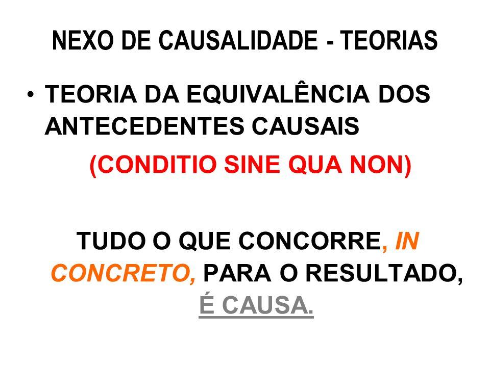 NEXO DE CAUSALIDADE - TEORIAS TEORIA DA EQUIVALÊNCIA DOS ANTECEDENTES CAUSAIS (CONDITIO SINE QUA NON) TUDO O QUE CONCORRE, IN CONCRETO, PARA O RESULTA