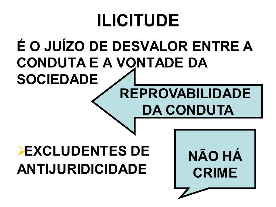 ILICITUDE É O JUÍZO DE DESVALOR ENTRE A CONDUTA E A VONTADE DA SOCIEDADE REPROVABILIDADE DA CONDUTA EXCLUDENTES DE ANTIJURIDICIDADE NÃO HÁ CRIME