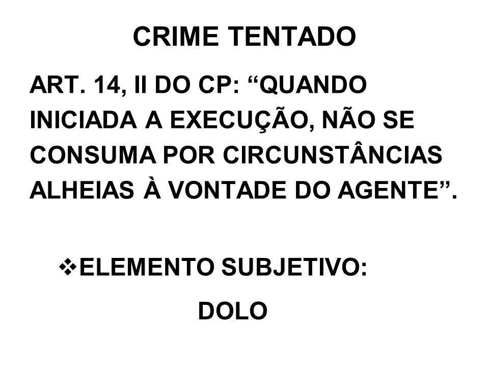 CRIME TENTADO ART. 14, II DO CP: QUANDO INICIADA A EXECUÇÃO, NÃO SE CONSUMA POR CIRCUNSTÂNCIAS ALHEIAS À VONTADE DO AGENTE. ELEMENTO SUBJETIVO: DOLO