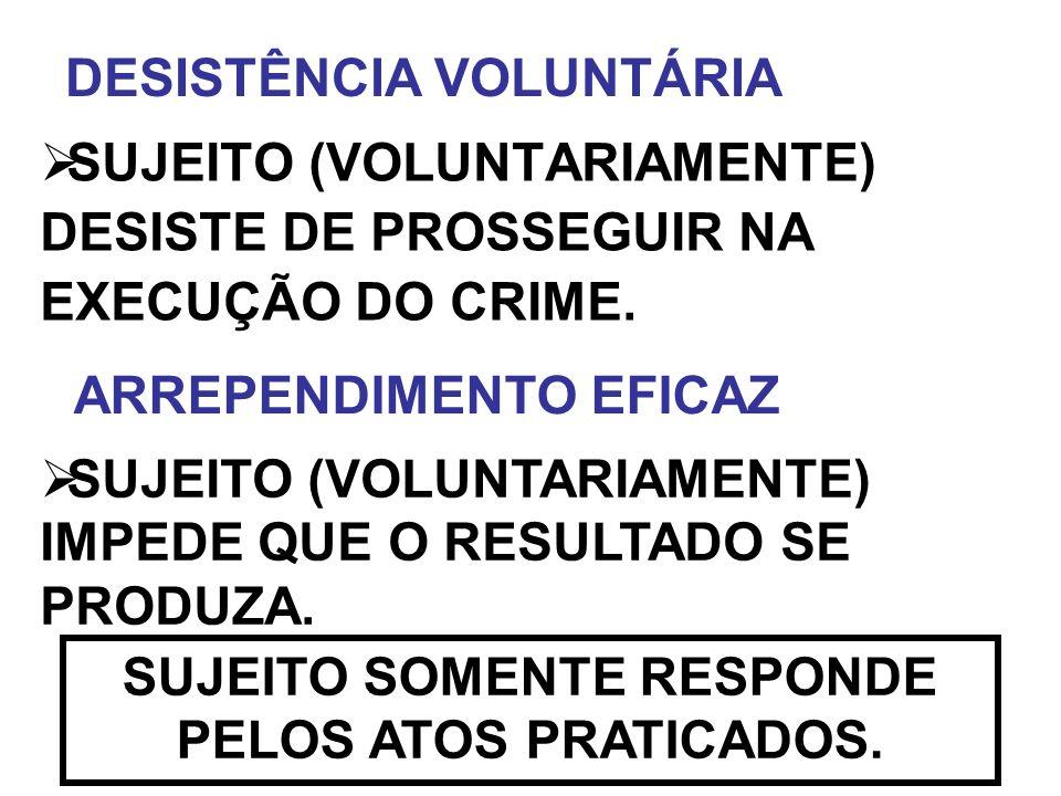 SUJEITO (VOLUNTARIAMENTE) DESISTE DE PROSSEGUIR NA EXECUÇÃO DO CRIME. SUJEITO SOMENTE RESPONDE PELOS ATOS PRATICADOS. SUJEITO (VOLUNTARIAMENTE) IMPEDE