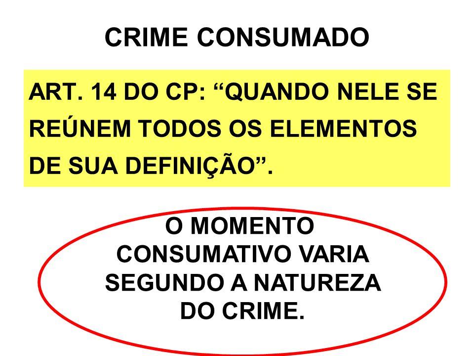 CRIME CONSUMADO ART. 14 DO CP: QUANDO NELE SE REÚNEM TODOS OS ELEMENTOS DE SUA DEFINIÇÃO. O MOMENTO CONSUMATIVO VARIA SEGUNDO A NATUREZA DO CRIME.