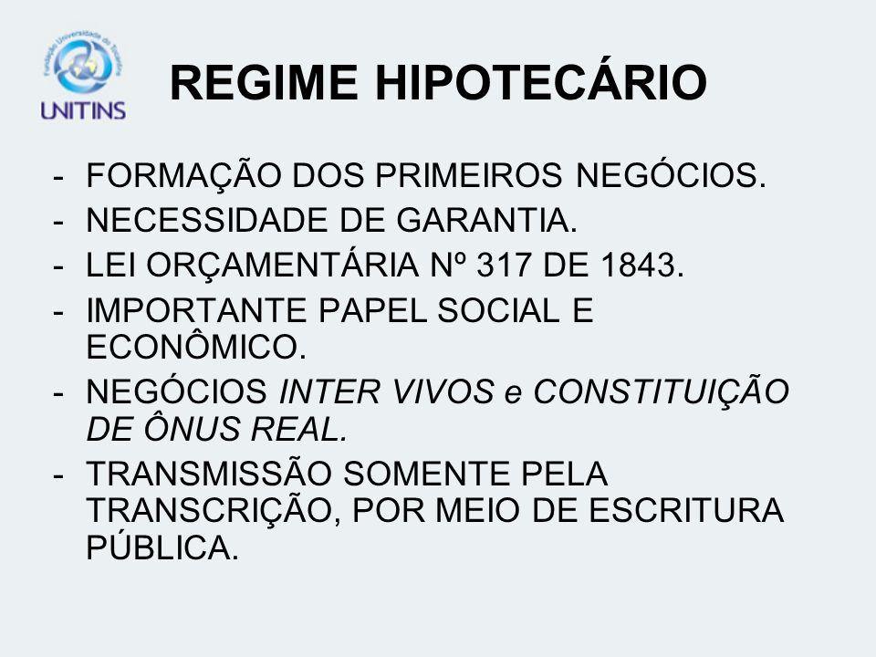 REGIME HIPOTECÁRIO (Cont.) -MUDANÇAS GERADAS PELO DECRETO 3.453/1865 ATÉ ELABORAÇÃO DO CC.