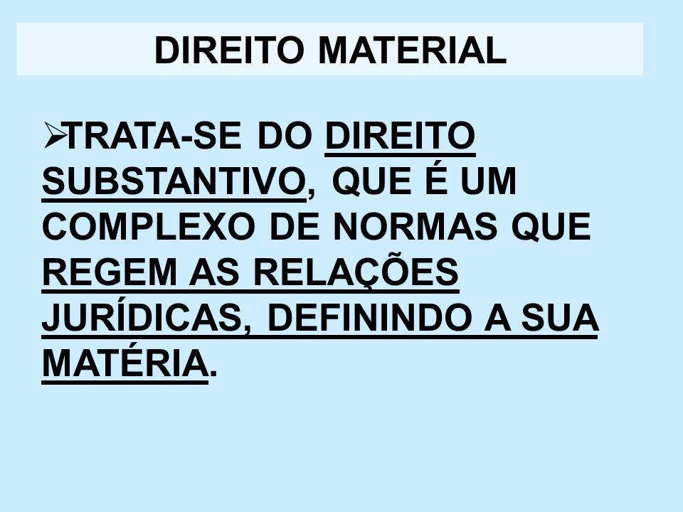 DIREITO MATERIAL TRATA-SE DO DIREITO SUBSTANTIVO, QUE É UM COMPLEXO DE NORMAS QUE REGEM AS RELAÇÕES JURÍDICAS, DEFININDO A SUA MATÉRIA.