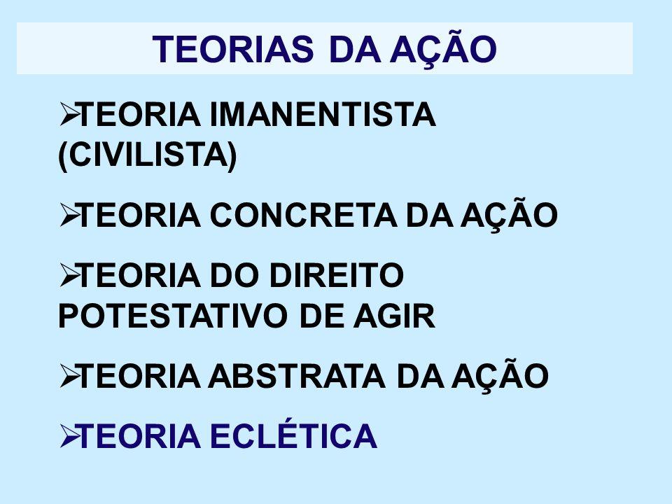 TEORIAS DA AÇÃO TEORIA IMANENTISTA (CIVILISTA) TEORIA CONCRETA DA AÇÃO TEORIA DO DIREITO POTESTATIVO DE AGIR TEORIA ABSTRATA DA AÇÃO TEORIA ECLÉTICA