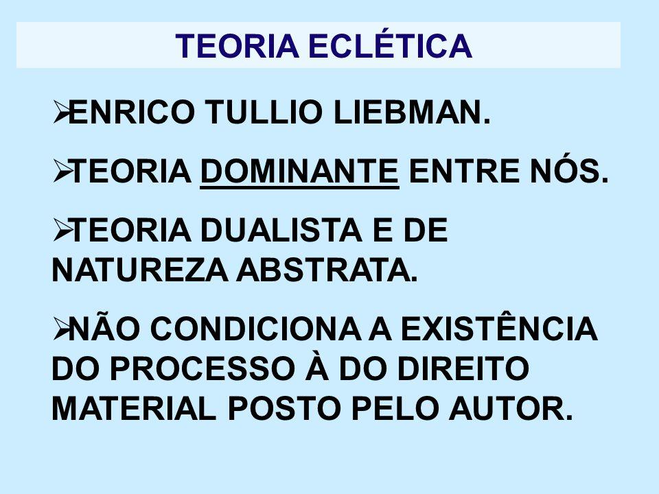 TEORIA ECLÉTICA ENRICO TULLIO LIEBMAN. TEORIA DOMINANTE ENTRE NÓS. TEORIA DUALISTA E DE NATUREZA ABSTRATA. NÃO CONDICIONA A EXISTÊNCIA DO PROCESSO À D