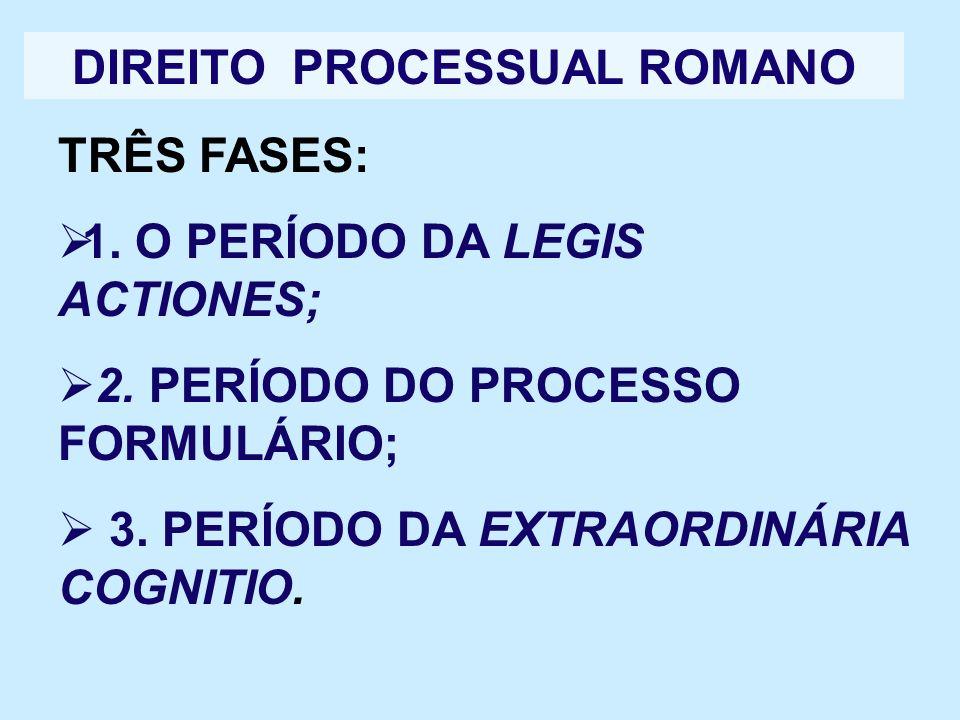 DIREITO PROCESSUAL ROMANO TRÊS FASES: 1. O PERÍODO DA LEGIS ACTIONES; 2. PERÍODO DO PROCESSO FORMULÁRIO; 3. PERÍODO DA EXTRAORDINÁRIA COGNITIO.