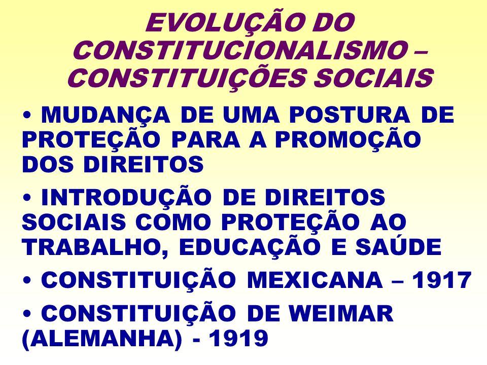 MUDANÇA DE UMA POSTURA DE PROTEÇÃO PARA A PROMOÇÃO DOS DIREITOS INTRODUÇÃO DE DIREITOS SOCIAIS COMO PROTEÇÃO AO TRABALHO, EDUCAÇÃO E SAÚDE CONSTITUIÇÃO MEXICANA – 1917 CONSTITUIÇÃO DE WEIMAR (ALEMANHA) - 1919 EVOLUÇÃO DO CONSTITUCIONALISMO – CONSTITUIÇÕES SOCIAIS