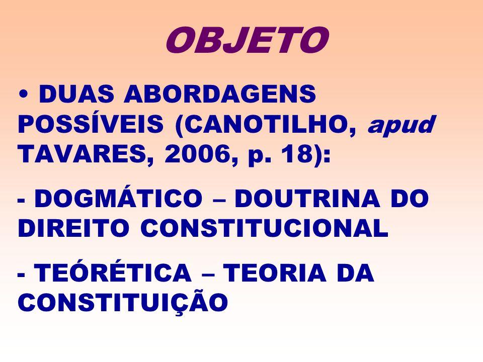 DUAS ABORDAGENS POSSÍVEIS (CANOTILHO, apud TAVARES, 2006, p. 18): - DOGMÁTICO – DOUTRINA DO DIREITO CONSTITUCIONAL - TEÓRÉTICA – TEORIA DA CONSTITUIÇÃ