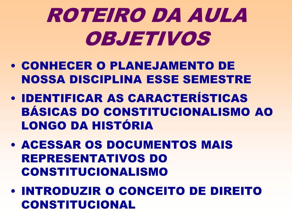 ROTEIRO DA AULA OBJETIVOS CONHECER O PLANEJAMENTO DE NOSSA DISCIPLINA ESSE SEMESTRE IDENTIFICAR AS CARACTERÍSTICAS BÁSICAS DO CONSTITUCIONALISMO AO LONGO DA HISTÓRIA ACESSAR OS DOCUMENTOS MAIS REPRESENTATIVOS DO CONSTITUCIONALISMO INTRODUZIR O CONCEITO DE DIREITO CONSTITUCIONAL
