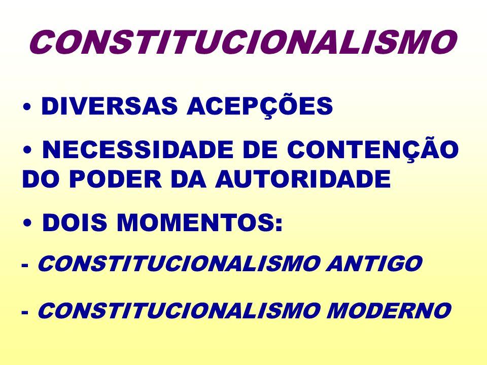 CONSTITUCIONALISMO DIVERSAS ACEPÇÕES NECESSIDADE DE CONTENÇÃO DO PODER DA AUTORIDADE DOIS MOMENTOS: - CONSTITUCIONALISMO ANTIGO - CONSTITUCIONALISMO MODERNO