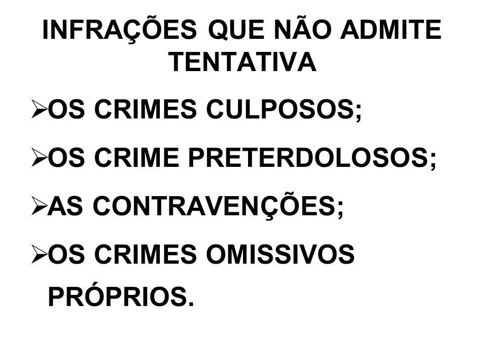 INFRAÇÕES QUE NÃO ADMITE TENTATIVA OS CRIMES CULPOSOS; OS CRIME PRETERDOLOSOS; AS CONTRAVENÇÕES; OS CRIMES OMISSIVOS PRÓPRIOS.