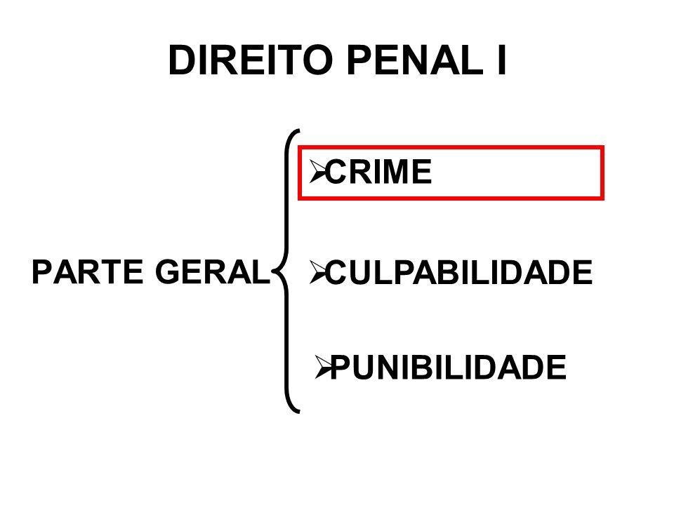 DIREITO PENAL I PARTE GERAL CRIME CULPABILIDADE PUNIBILIDADE