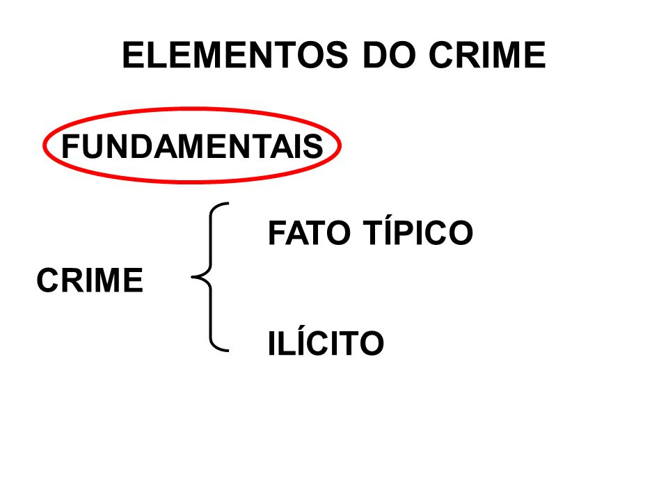ELEMENTOS DO CRIME FUNDAMENTAIS CRIME FATO TÍPICO ILÍCITO
