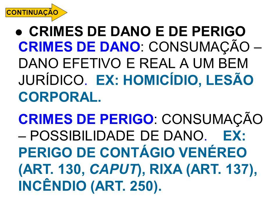 CRIMES DE DANO: CONSUMAÇÃO – DANO EFETIVO E REAL A UM BEM JURÍDICO. EX: HOMICÍDIO, LESÃO CORPORAL. CRIMES DE DANO E DE PERIGO CRIMES DE PERIGO: CONSUM