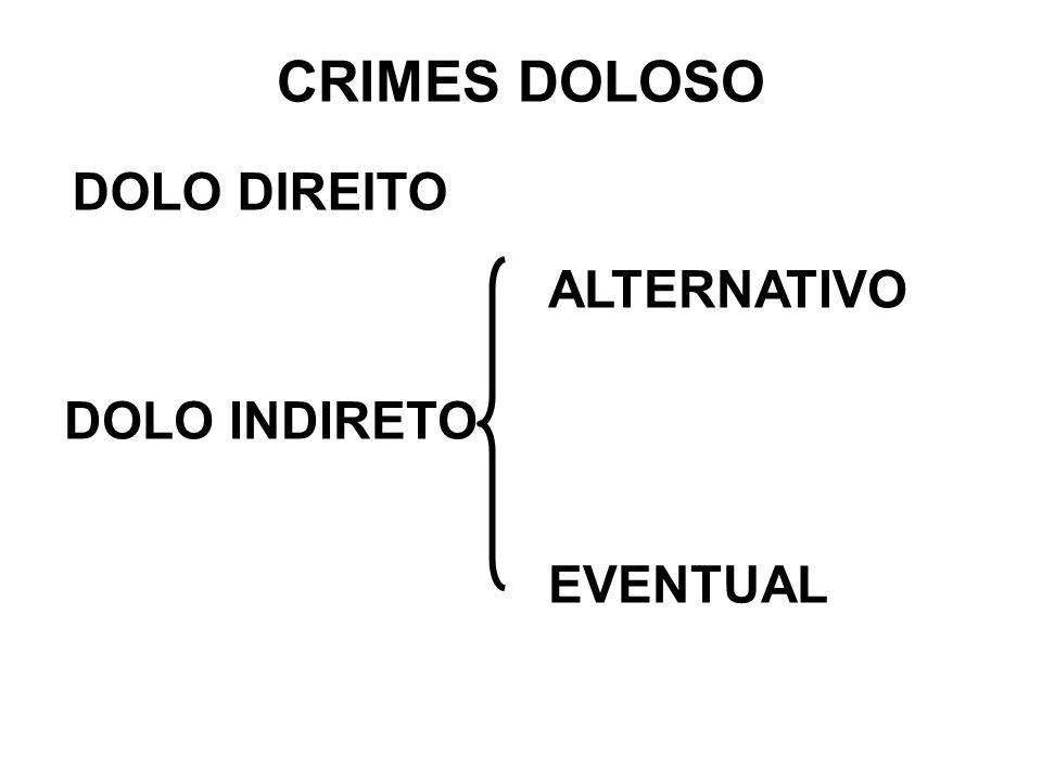 CRIMES DOLOSO DOLO DIREITO DOLO INDIRETO ALTERNATIVO EVENTUAL