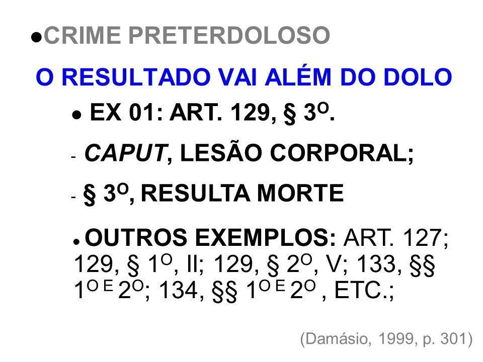 O RESULTADO VAI ALÉM DO DOLO CRIME PRETERDOLOSO OUTROS EXEMPLOS: ART. 127; 129, § 1 O, II; 129, § 2 O, V; 133, §§ 1 O E 2 O ; 134, §§ 1 O E 2 O, ETC.;
