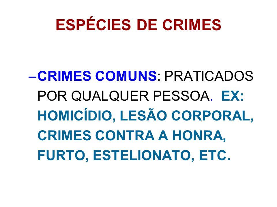 ESPÉCIES DE CRIMES –CRIMES COMUNS: PRATICADOS POR QUALQUER PESSOA. EX: HOMICÍDIO, LESÃO CORPORAL, CRIMES CONTRA A HONRA, FURTO, ESTELIONATO, ETC.
