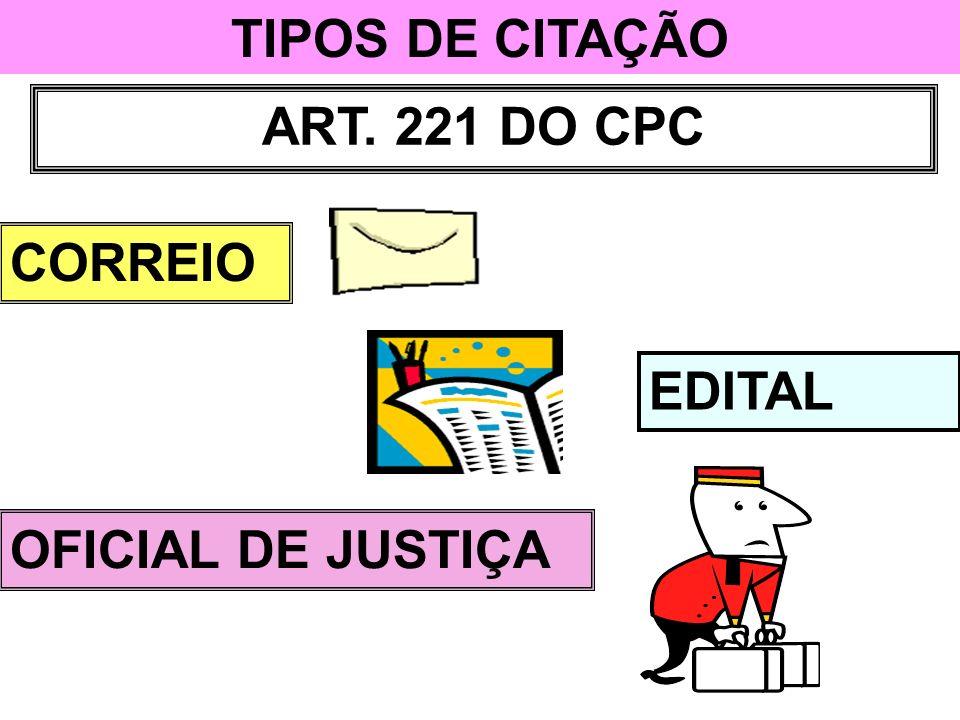 TIPOS DE CITAÇÃO ART. 221 DO CPC CORREIO EDITAL OFICIAL DE JUSTIÇA