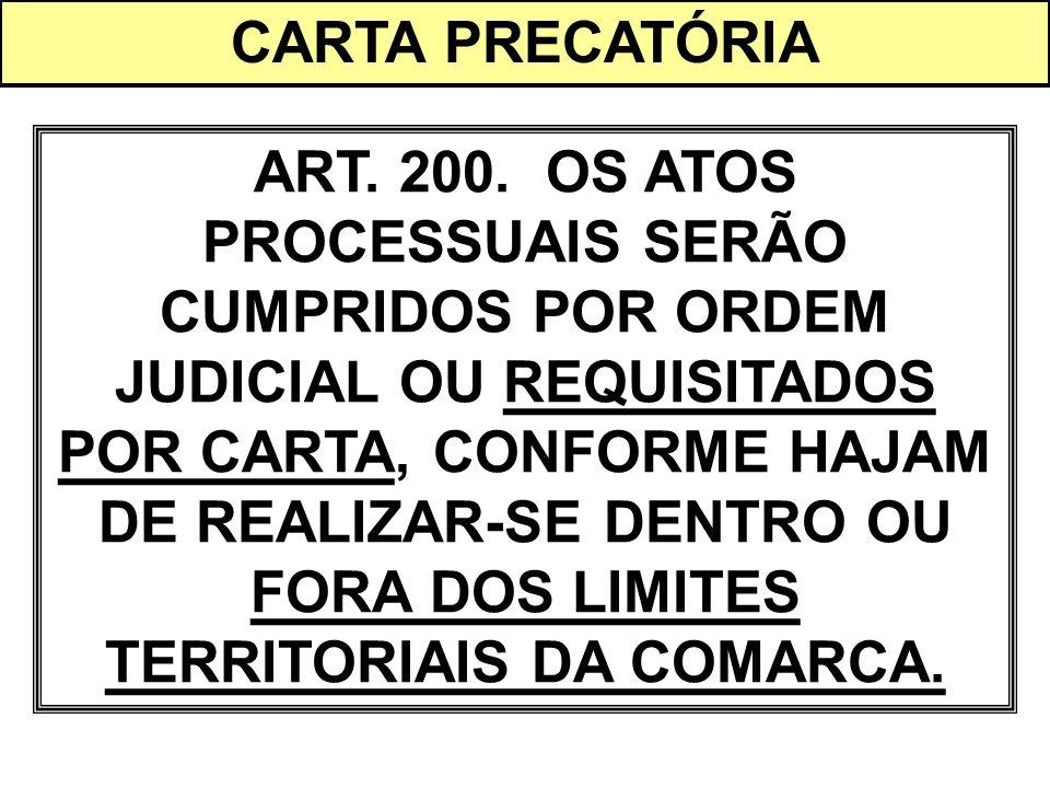 CARTA PRECATÓRIA ART. 200. OS ATOS PROCESSUAIS SERÃO CUMPRIDOS POR ORDEM JUDICIAL OU REQUISITADOS POR CARTA, CONFORME HAJAM DE REALIZAR-SE DENTRO OU F