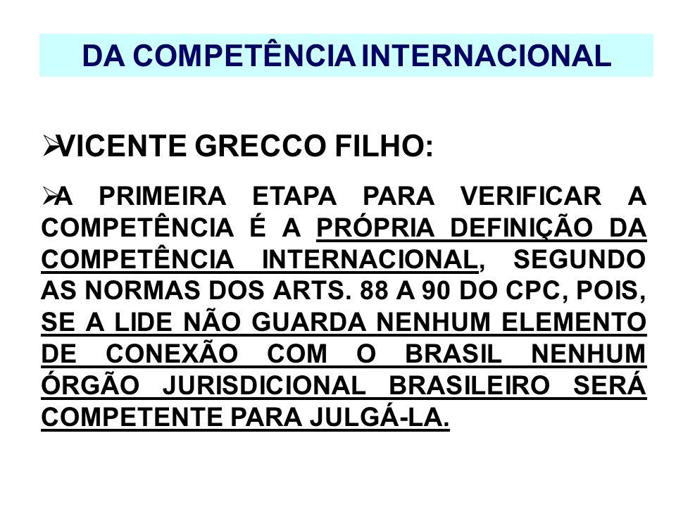 DA COMPETÊNCIA INTERNACIONAL VICENTE GRECCO FILHO: A PRIMEIRA ETAPA PARA VERIFICAR A COMPETÊNCIA É A PRÓPRIA DEFINIÇÃO DA COMPETÊNCIA INTERNACIONAL, S
