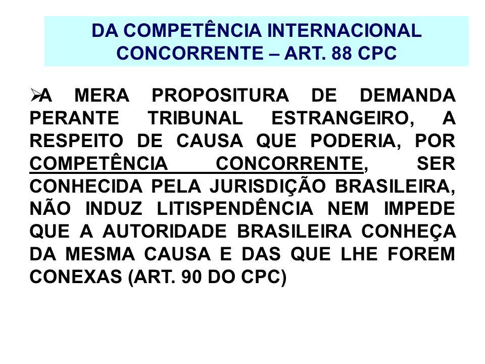 DA COMPETÊNCIA INTERNACIONAL CONCORRENTE – ART. 88 CPC A MERA PROPOSITURA DE DEMANDA PERANTE TRIBUNAL ESTRANGEIRO, A RESPEITO DE CAUSA QUE PODERIA, PO