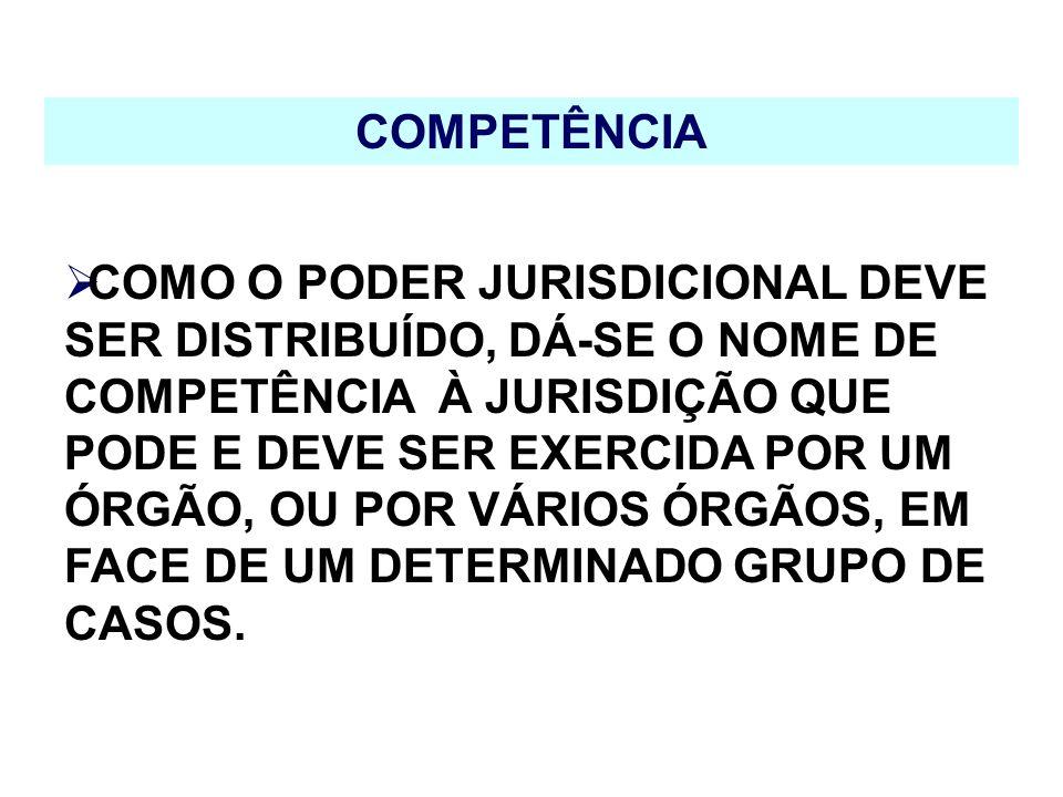 CONFLITO DE COMPETÊNCIA O CONFLITO DE COMPETÊNCIA PODERÁ SER SUSCITADO PELAS PARTES, PELO MINISTÉRIO PÚBLICO, OU AINDA, PELO PRÓPRIO JUIZ QUE RECLAMAR OU REJEITAR A COMPETÊNCIA.