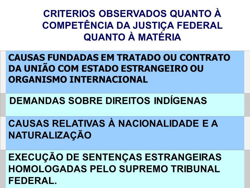 CRITERIOS OBSERVADOS QUANTO À COMPETÊNCIA DA JUSTIÇA FEDERAL QUANTO À MATÉRIA EXECUÇÃO DE SENTENÇAS ESTRANGEIRAS HOMOLOGADAS PELO SUPREMO TRIBUNAL FED