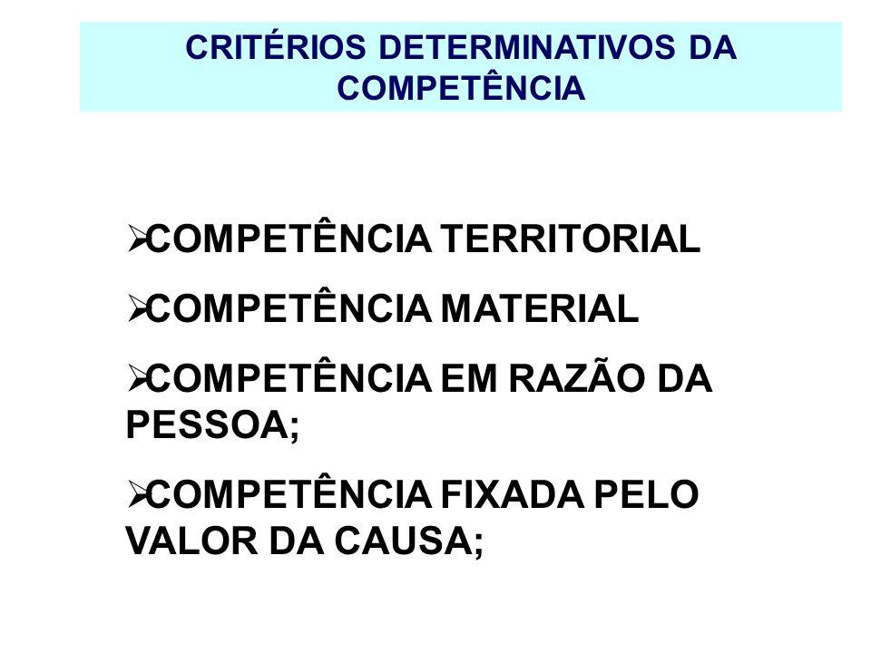 CRITÉRIOS DETERMINATIVOS DA COMPETÊNCIA COMPETÊNCIA TERRITORIAL COMPETÊNCIA MATERIAL COMPETÊNCIA EM RAZÃO DA PESSOA; COMPETÊNCIA FIXADA PELO VALOR DA
