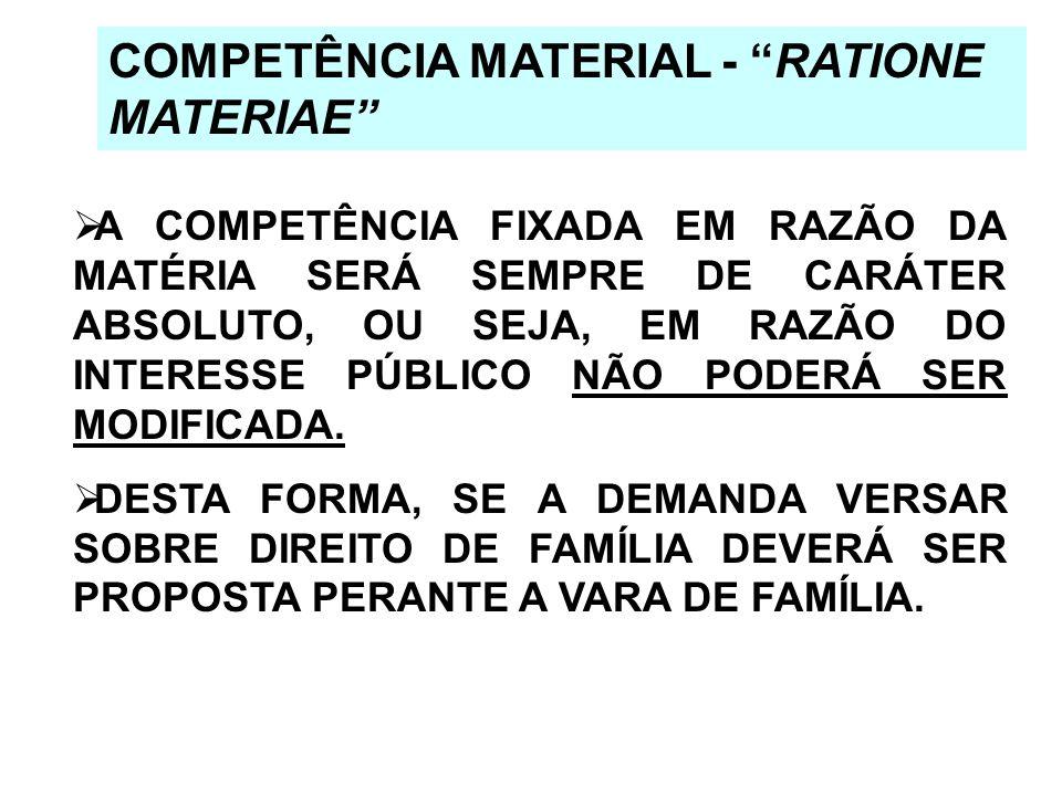 COMPETÊNCIA MATERIAL - RATIONE MATERIAE A COMPETÊNCIA FIXADA EM RAZÃO DA MATÉRIA SERÁ SEMPRE DE CARÁTER ABSOLUTO, OU SEJA, EM RAZÃO DO INTERESSE PÚBLI