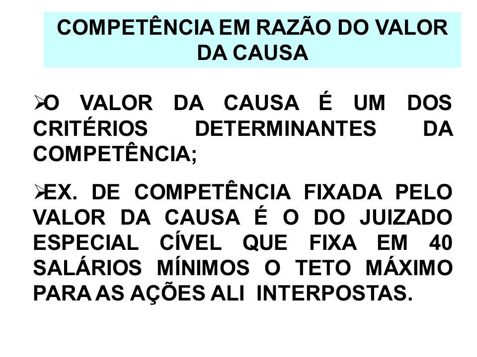 COMPETÊNCIA EM RAZÃO DO VALOR DA CAUSA O VALOR DA CAUSA É UM DOS CRITÉRIOS DETERMINANTES DA COMPETÊNCIA; EX. DE COMPETÊNCIA FIXADA PELO VALOR DA CAUSA