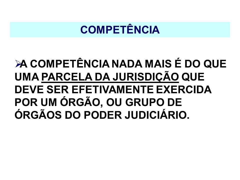 COMPETÊNCIA PARA LIEBMAN, COMPETÊNCIA É A QUANTIDADE DE JURISDIÇÃO CUJO EXERCÍCIO É ATRIBUÍDO A CADA ÓRGÃO OU GRUPO DE ÓRGÃOS., APUD FABIO DE VASCONCELLOS MENNA (2005, P.